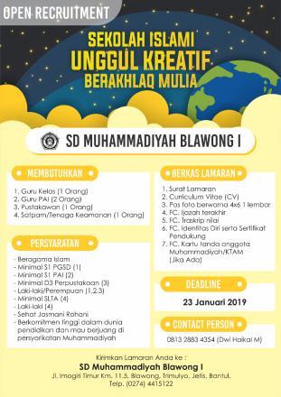 Lowker - Guru Dan Karyawan Di SD Muhammadiyah Blawong I